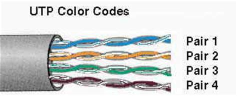 tip and ring colors telephone block wiring diagram color code get free image