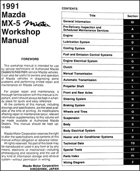 1991 mazda 323 original repair shop manual 91 ebay service manual automobile fuse manual for a 1991 mazda b series 2004 mazda b3000 fuse box