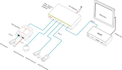 wiring diagram for cat5 poe wiring wire harness images