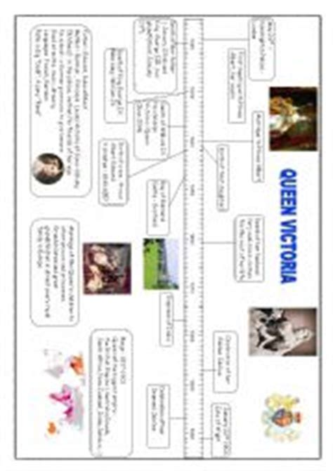 biography of queen victoria ks2 queen victoria timeline ks2