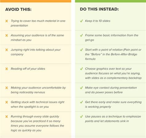 7 amazing sales presentation exles how to copy them