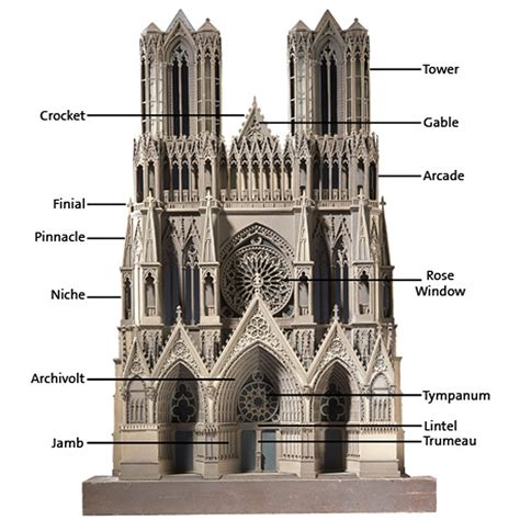 gothic design goth in the shell ten gothic architecture designs