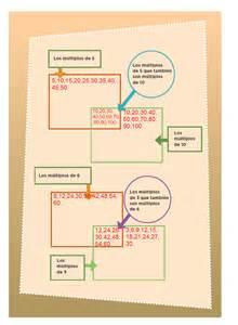 paco el chato desafos matemticos 6to ao paco el chato 6to grdo tareas de desafios matematicos