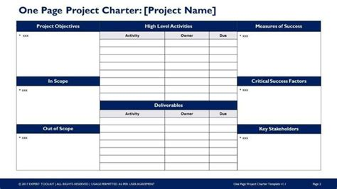 Simple One Page Project Charter Template By Expert Toolkit Sle Project Charter Template