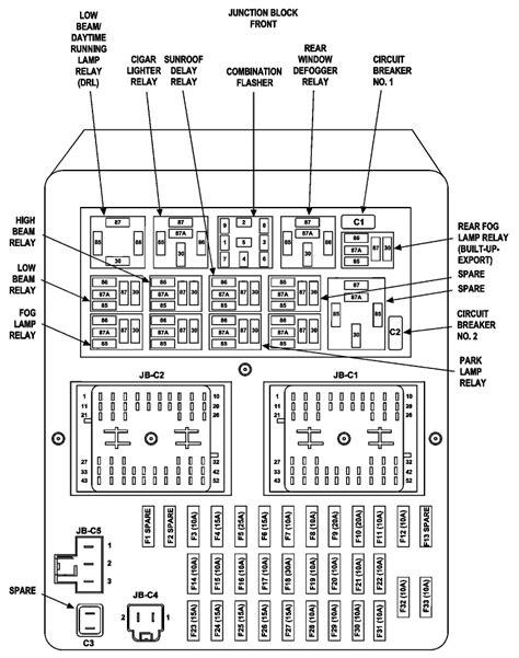 2002 jeep grand fuse diagram 2002 jeep grand