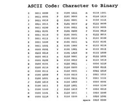 binary codes mr hamlin sd43