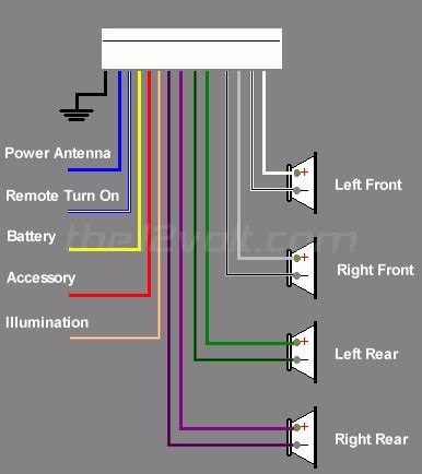 pioneer deh 1100 wiring diagram 31 wiring diagram images