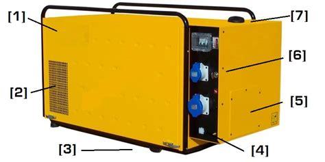 gruppo elettrogeno per casa quadro automatico ats per la casa genset controller