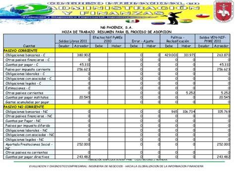 Dpc 0 Resumen by Antonio Herrera Impacto Financiero Derivado De La