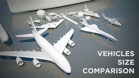 Car Comparison by Vehicles Size Comparison