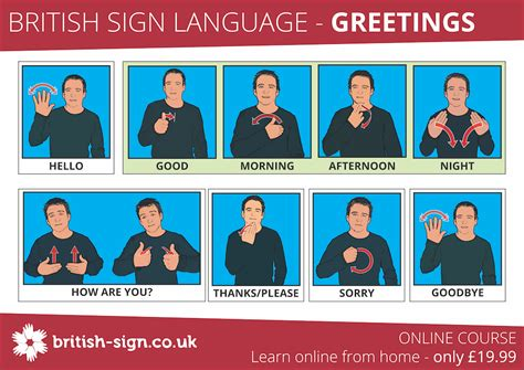 how do you say bathroom in british bsl greetings signs british sign language