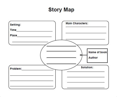 story setting template story map 7 free pdf