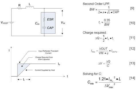 buck converter input capacitor ripple current choosing the right input caps for your buck converter ee times