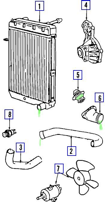 2000 jetta vr6 coolant hose diagram 98 volkswagen jetta engine diagram get free image about