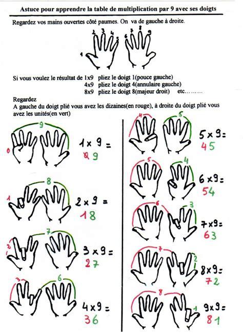 comment apprendre les tables de multiplication gratuitement