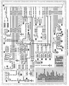 citroen c2 wiring diagram pdf c2 citroen free wiring diagrams
