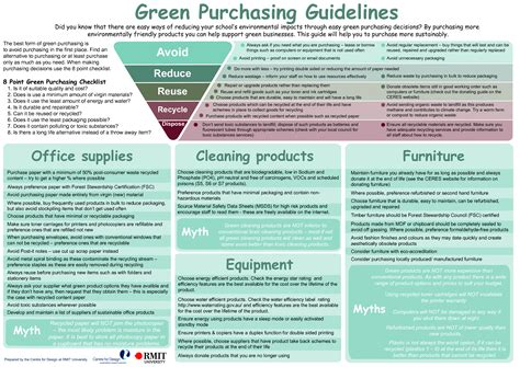 green procurement images search