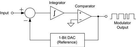 understanding the basics of delta jeffdoedesign