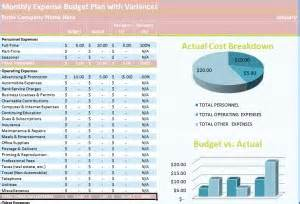 operating expenses template excel operating expense budget template project