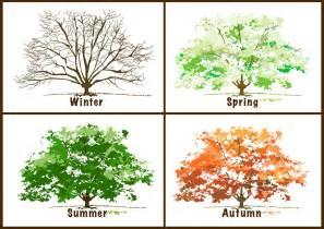 The Four Seasons Seasons Page 1