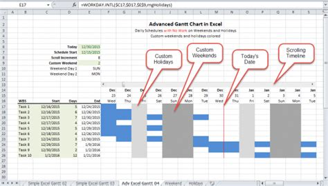 Do Calendar Days Include Weekends Time And Project Management With An Advanced Gantt Chart