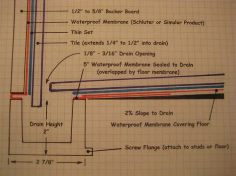Shower Trench Drain by 17 Best Images About Shower Drain Ideas On
