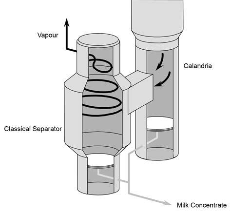 design expert 8 manual evaporation