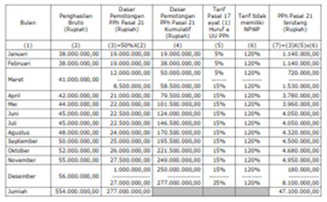tabel ptkp 2015 contoh penghitungan pph pasal 21 atas penghasilan yang