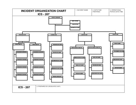fillable flow chart template blank ics organizational chart ics organizational chart