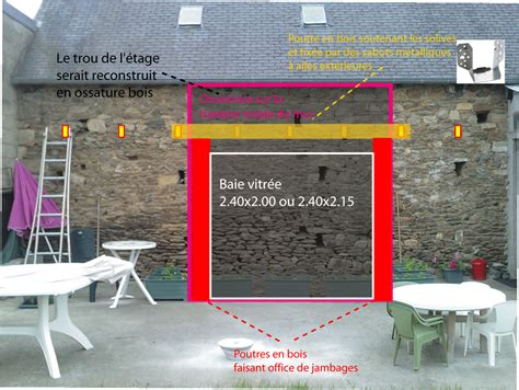 Dimension Baie Vitrée 2451 by Cuisine Ouverture Mur En Pour Baie Vitr 195 169 E