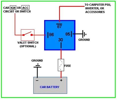 p0615 starter motor relay circuit malfunction