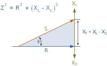 impedance phasor triangle series rlc circuit and rlc series circuit analysis