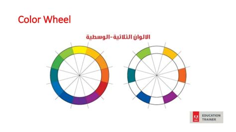basics design colour n 2884790667 basic color wheel gallery of printable color wheel mr printables with basic color wheel basic