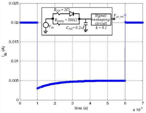 mos capacitor layout gan mos capacitor 28 images gate drive design for enhancement mode gan fets ee times