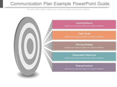 communication plan exle powerpoint guide