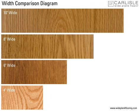 key ingredients to the best wood floor design