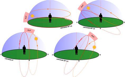 Lensa Cembung Lu waypoint alpha pengumpulan data dalam astronomi