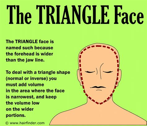 inverted triangle face shape men how to know the shape of your face and choose hairstyles