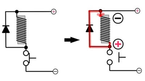 flywheel diode polarity pulse width modulation homofaciens