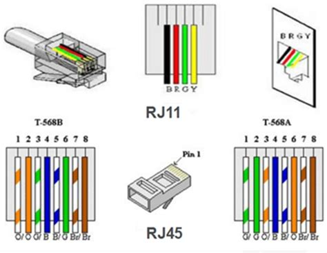 wire rj11 rj45 wire diagram wiring diagrams