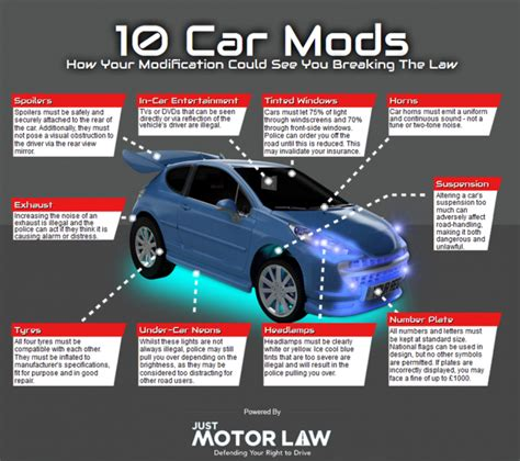 Modification Cars Website by Car Modifications Guide Car Modifications Uk