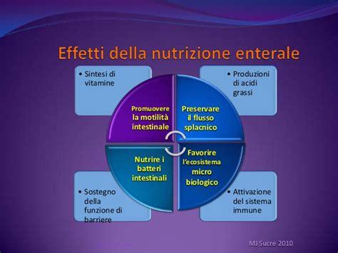 alimentazione parenterale ed enterale supporto nutrizionale in rianimazione