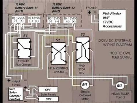 wiring diagrams gnarly all electric boat solar