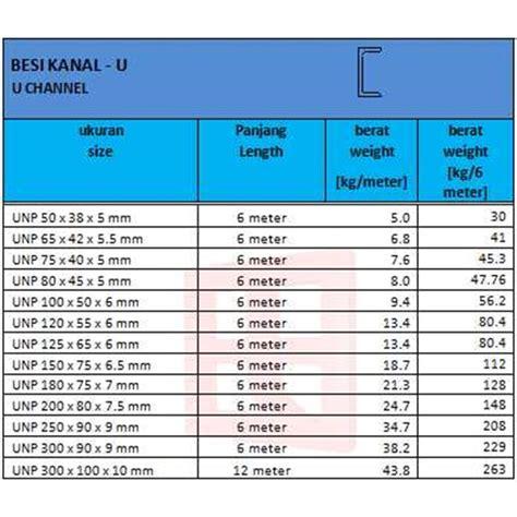 Harga Unp Channel jual besi unp oleh besi profil pt haijun steelindo di