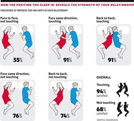 posizione cucchiaio a letto dimmi come dormi con il tuo partner e ti dir 242 chi sei