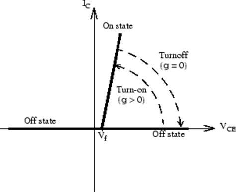 bipolar transistor geometry implement insulated gate bipolar transistor igbt simulink