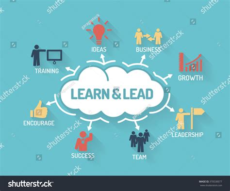 learn and lead stock images learn lead chart keywords icons flat stock vector 370530077