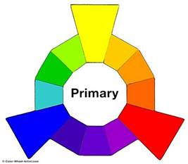 which is not a primary pigment color primary colors secondary colors tertiary colors what s