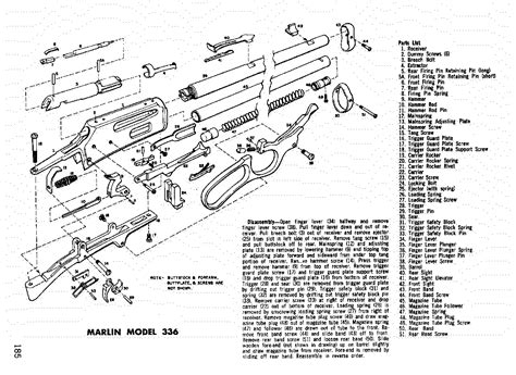 winchester 1894 parts diagram question about a marlin