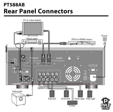 amazoncom wireless bluetooth power amplifier system